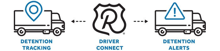 Trucking Detention Software